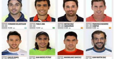 ranking jugadores world padel tour masculino 2015